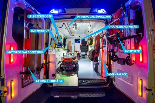 Az idővel harcolnak a mentők, így segíthetjük őket