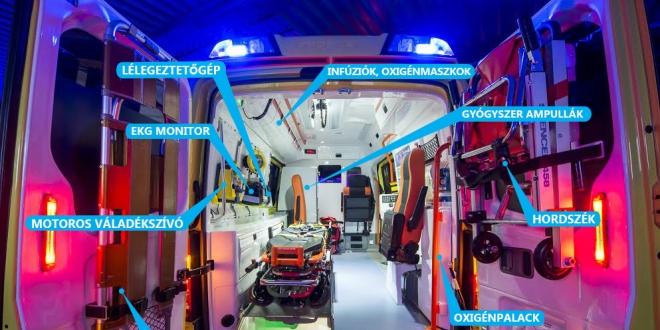 Így segíts a mentőknek